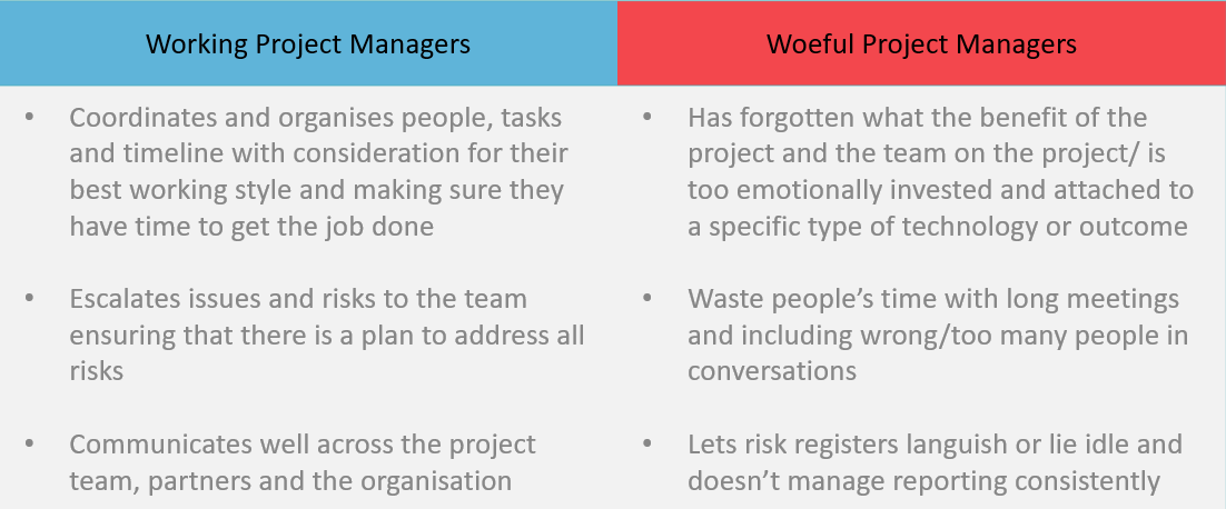 6R Retail Working and Woeful Project Managers